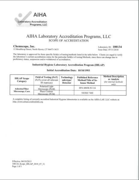 AIHA Scope of Accreditation